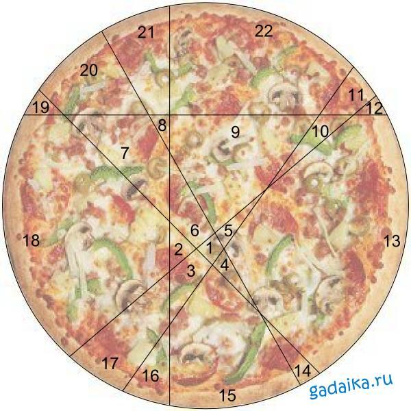 ответ на загадку: на сколько частей можно разрезать пиццу?