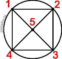 крест, вписанный в квадрат, вписанный в окружность