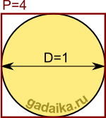 пи равно 4: описанный квадрат