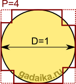 пи равно 4: у квадрата отрезаны углы