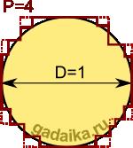 пи равно 4: отрезаны уголки