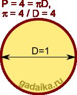 пи равно 4: квадрат превратился в круг